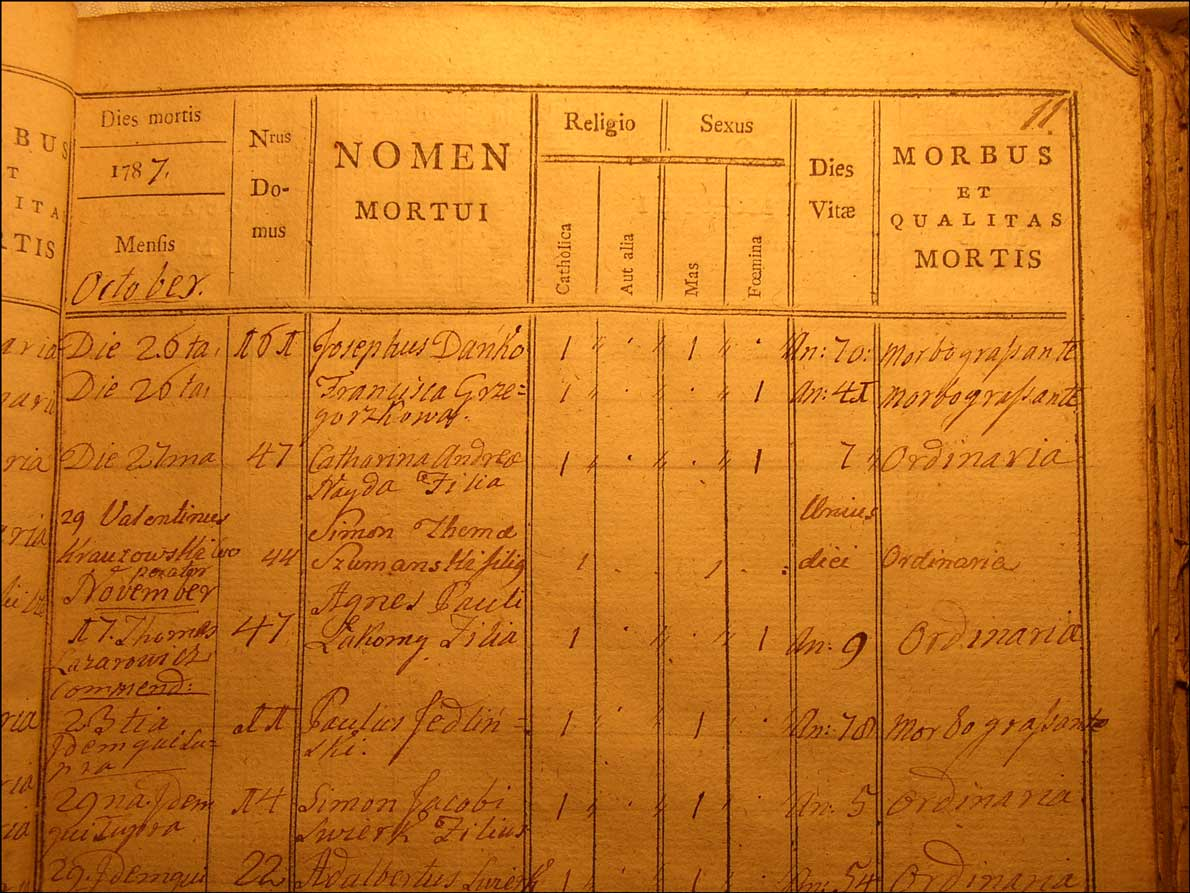 Jozef Danko Death Record