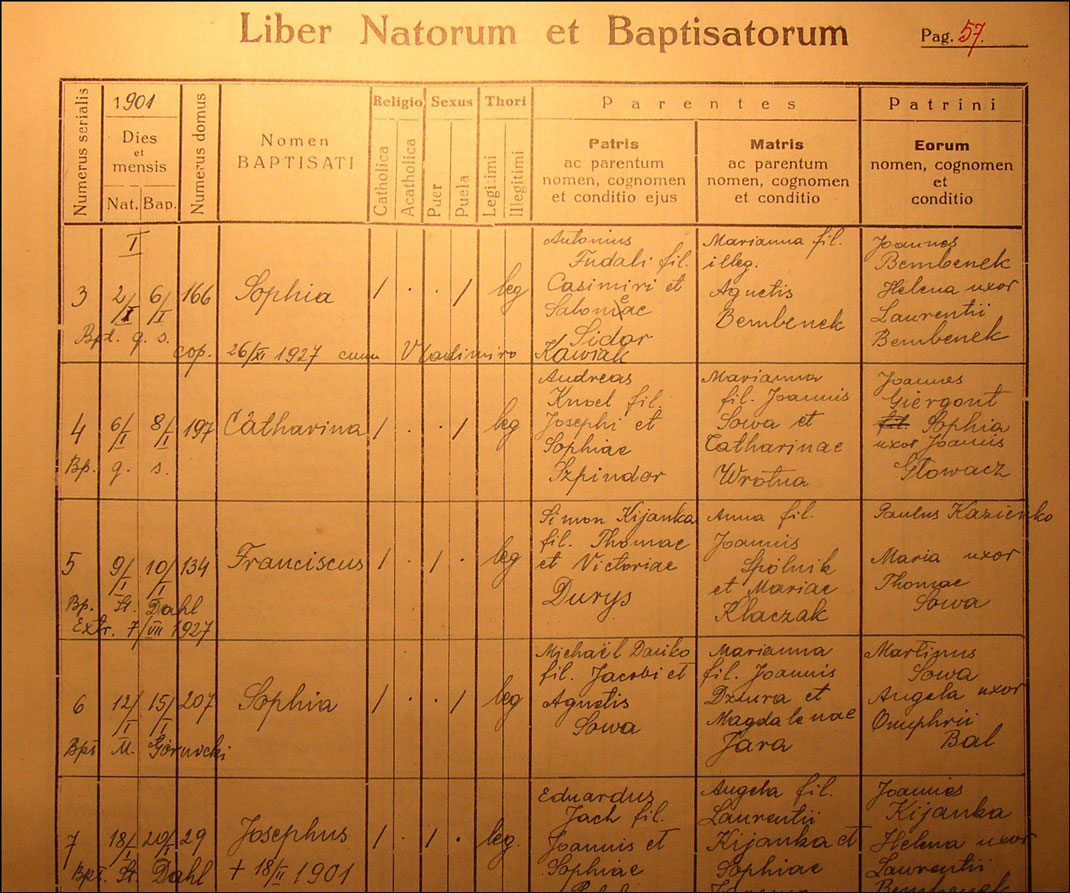Birth and Baptismal Record Zofia Danko