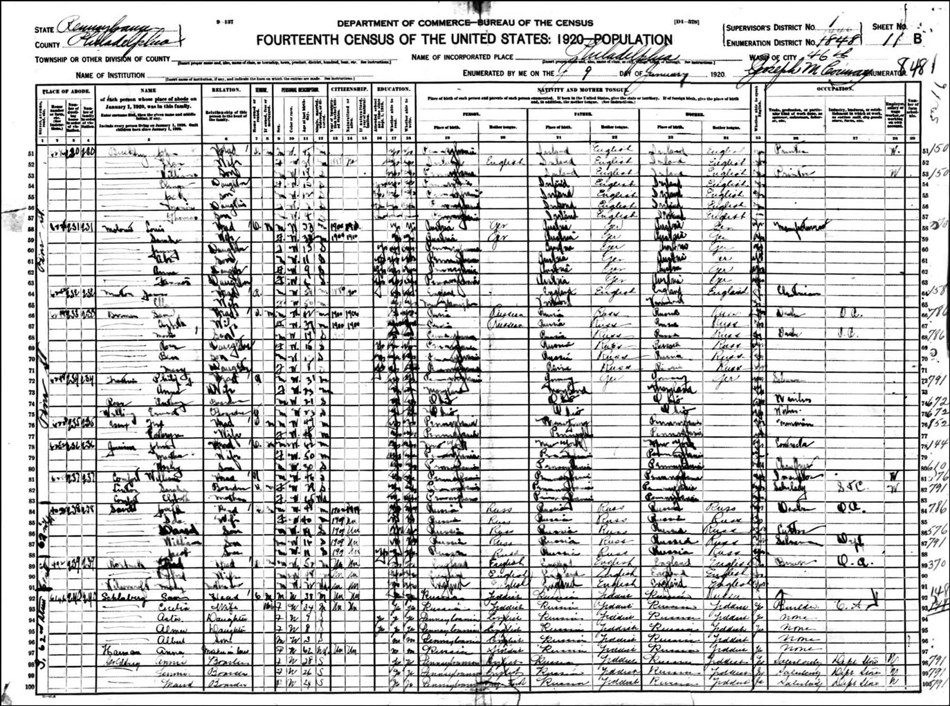 1920 Census Joseph Savitt