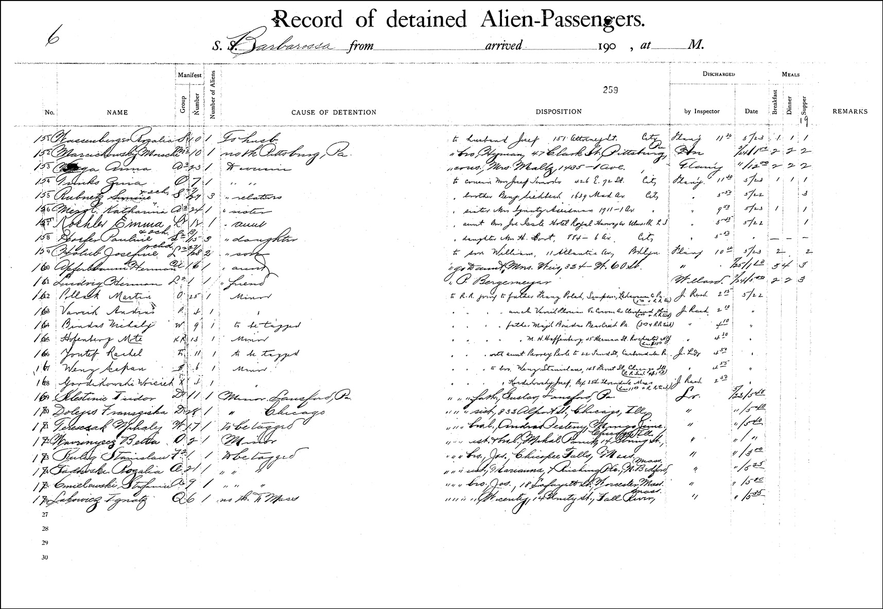 Record of Detained Alien Passengers for Stefania Chmielewska