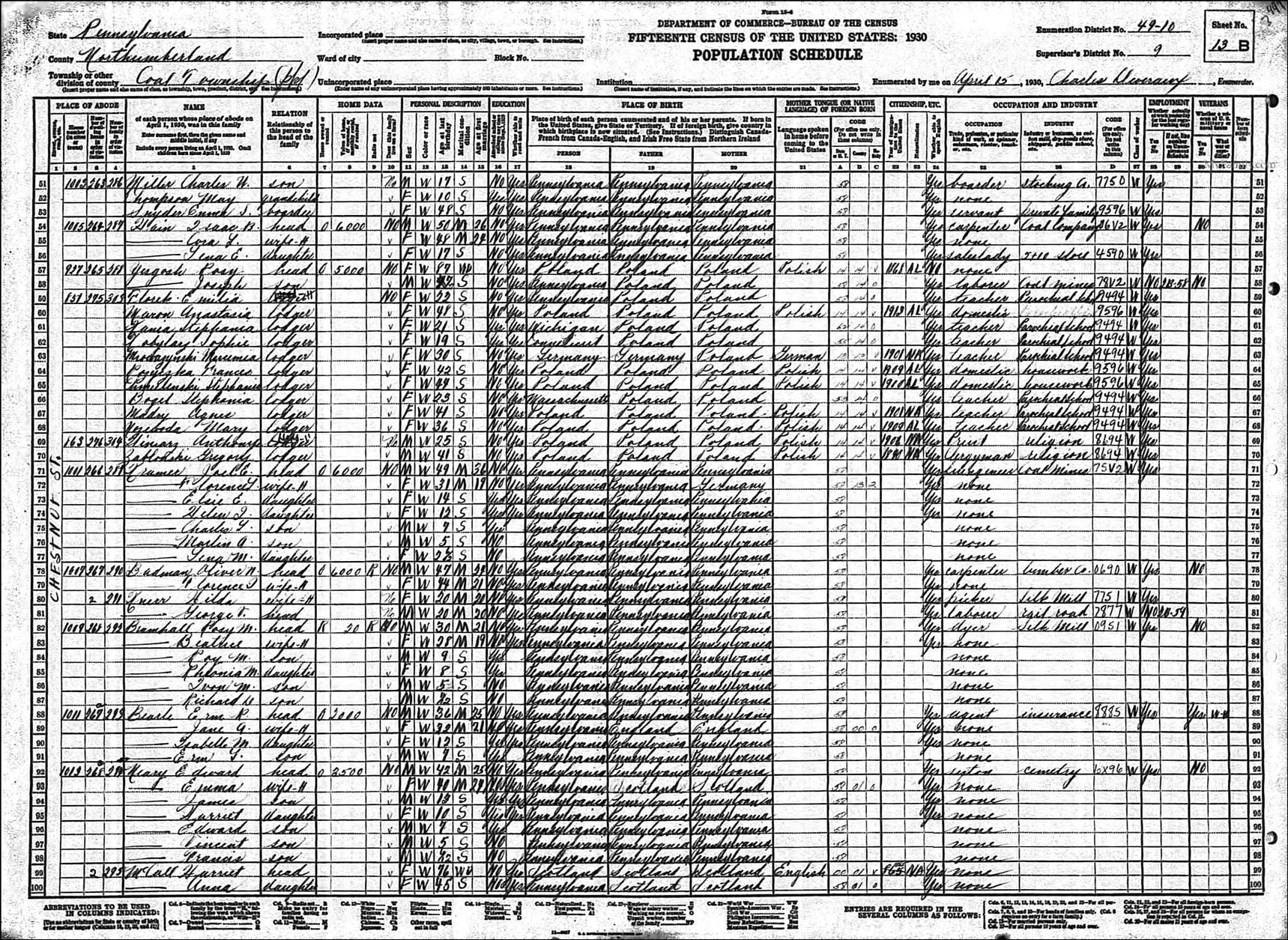 1930 Census Record for Stephania Chmielewski