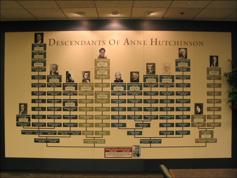 Descendants of Anne Hutchinson