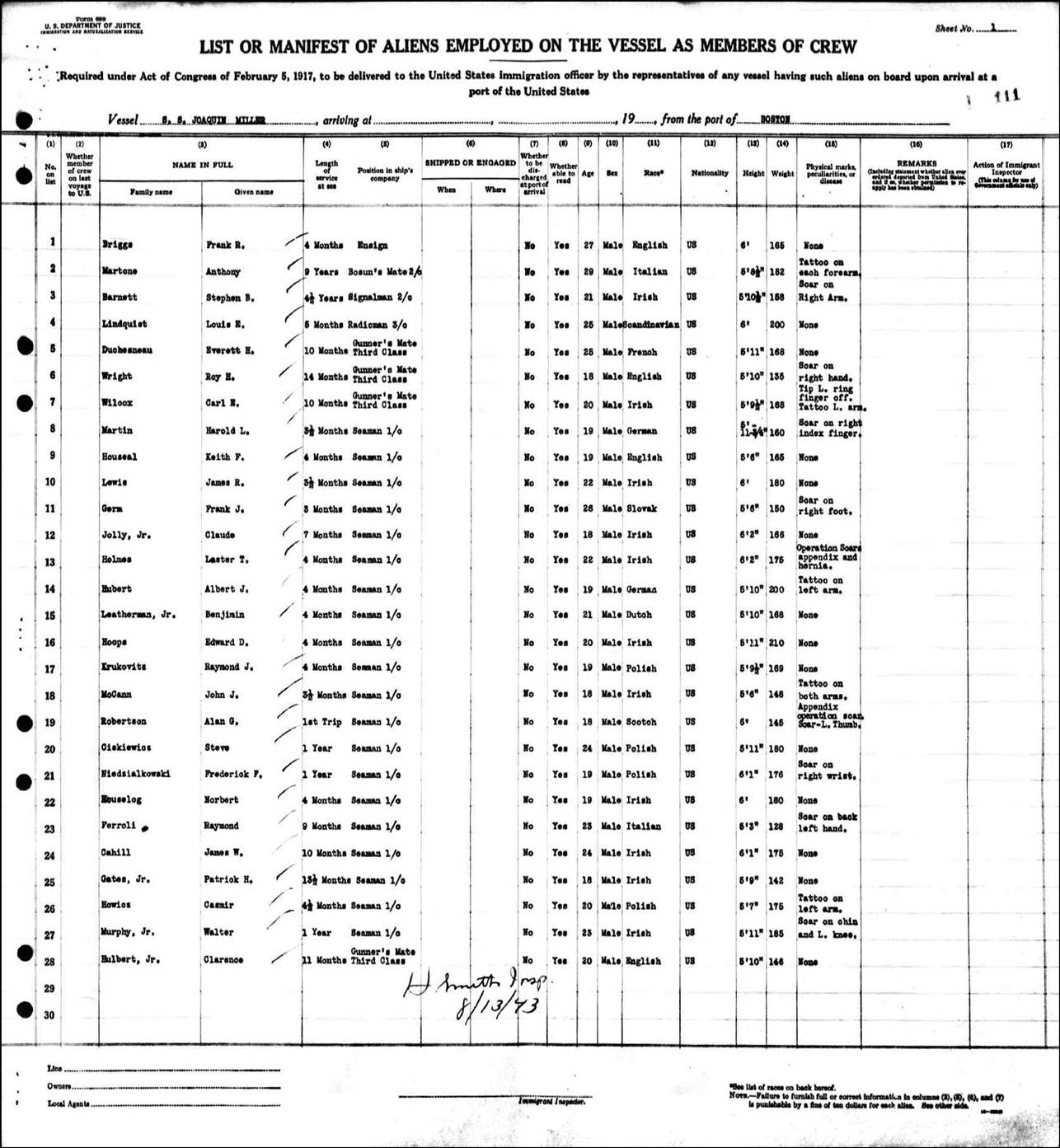 Crew Manifest for Frederick F. Niedzialkowski - 1943