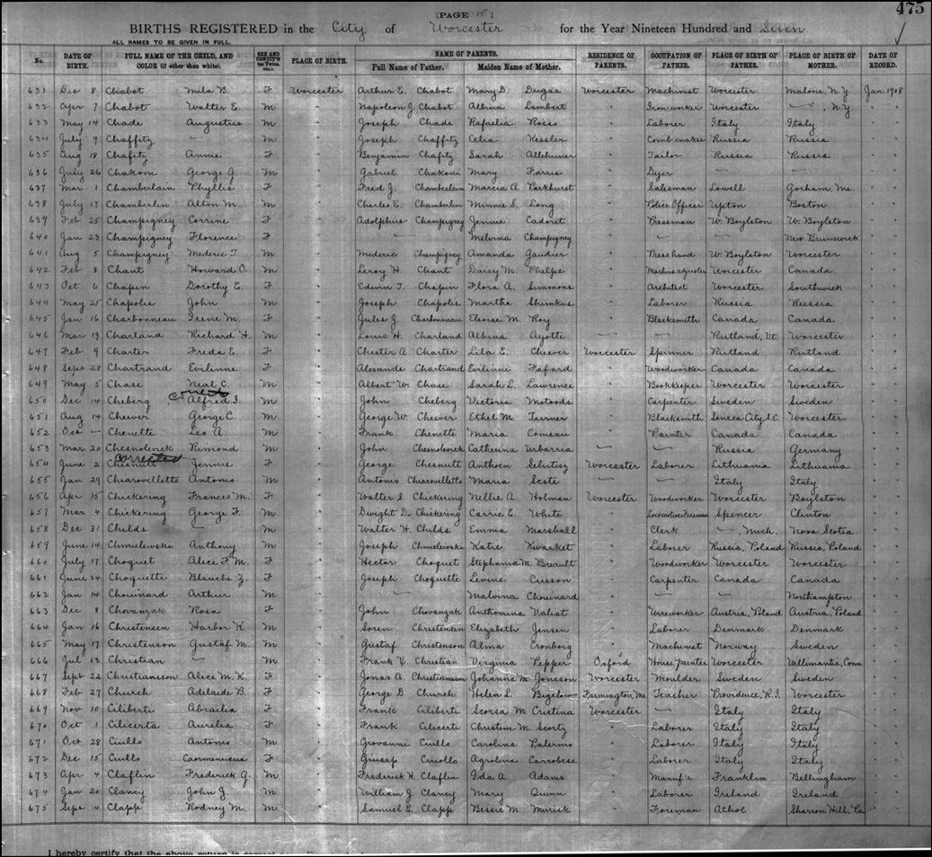 Birth Register for Anthony Chmielewski