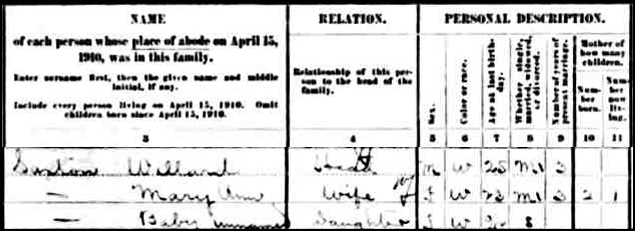 US Federal Census Record for the Willard Saxton Family - 1910