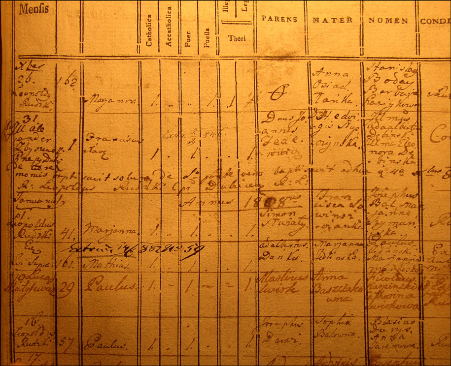 Birth and Baptismal Record for Maciej Danko