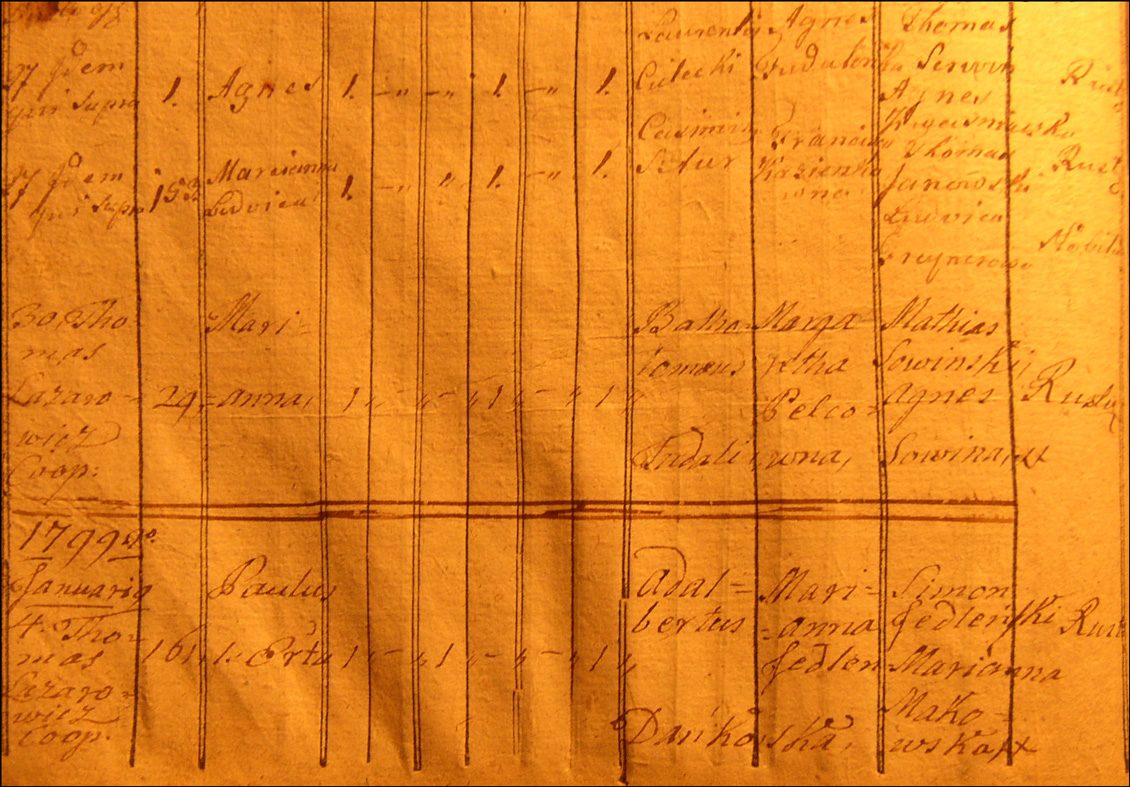 Birth and Baptismal Record for Pawel Danko 1799