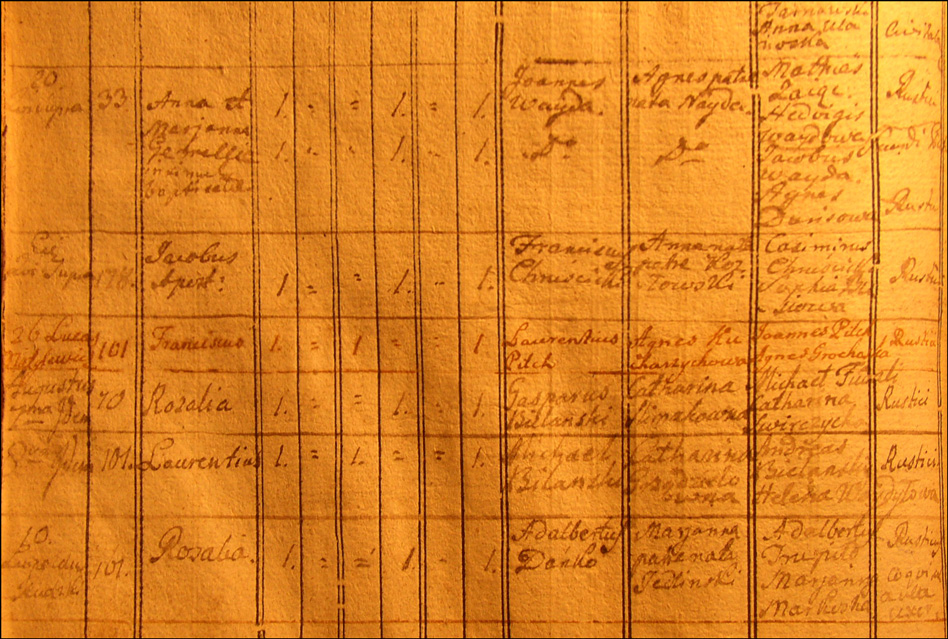 Birth and Baptismal Record of Rozalia Danko 1804