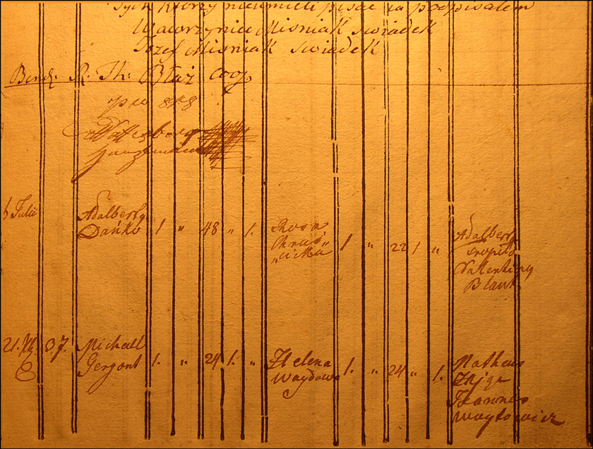 Marriage Record of Wojciech Danko and Rozalia Chruscicka