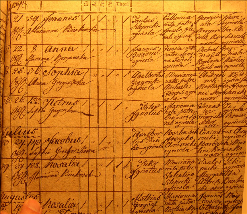 Birth and Baptismal Record of Jakub Danko - 1828