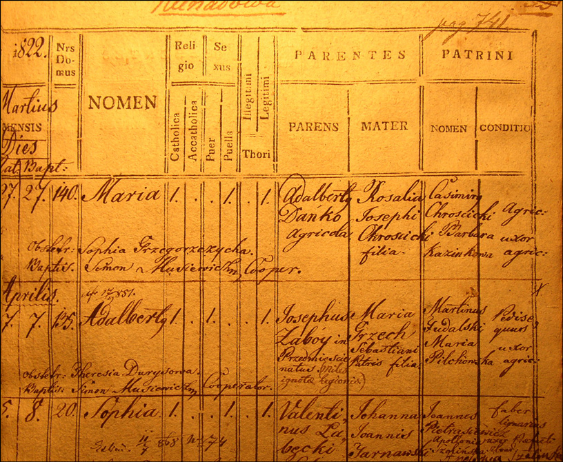 Birth and Baptismal Record for Maria Danko