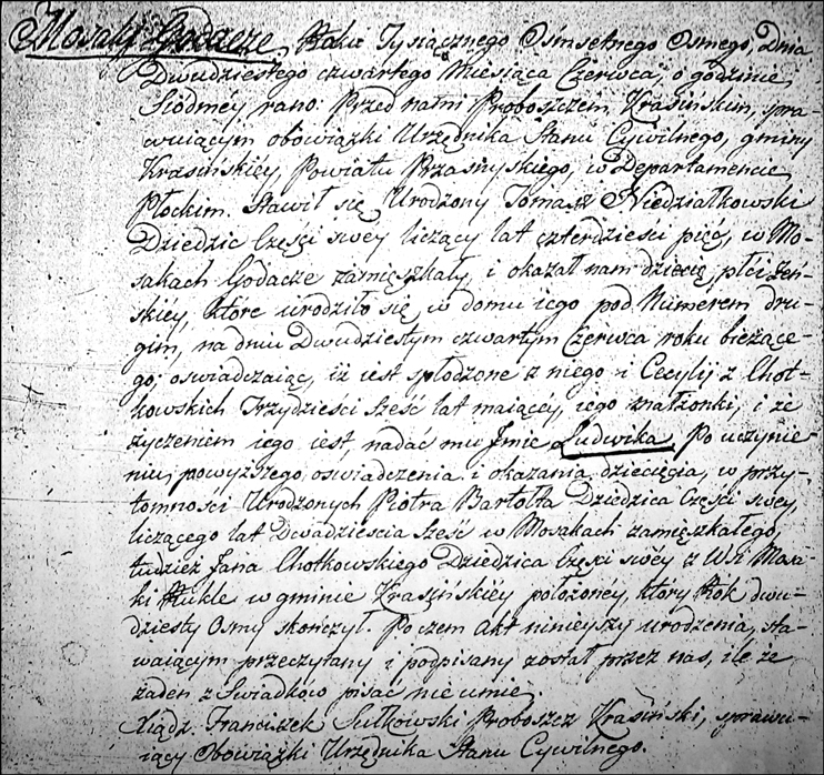 The Birth and Baptismal Record of Ludwika Niedziałkowska - 1808