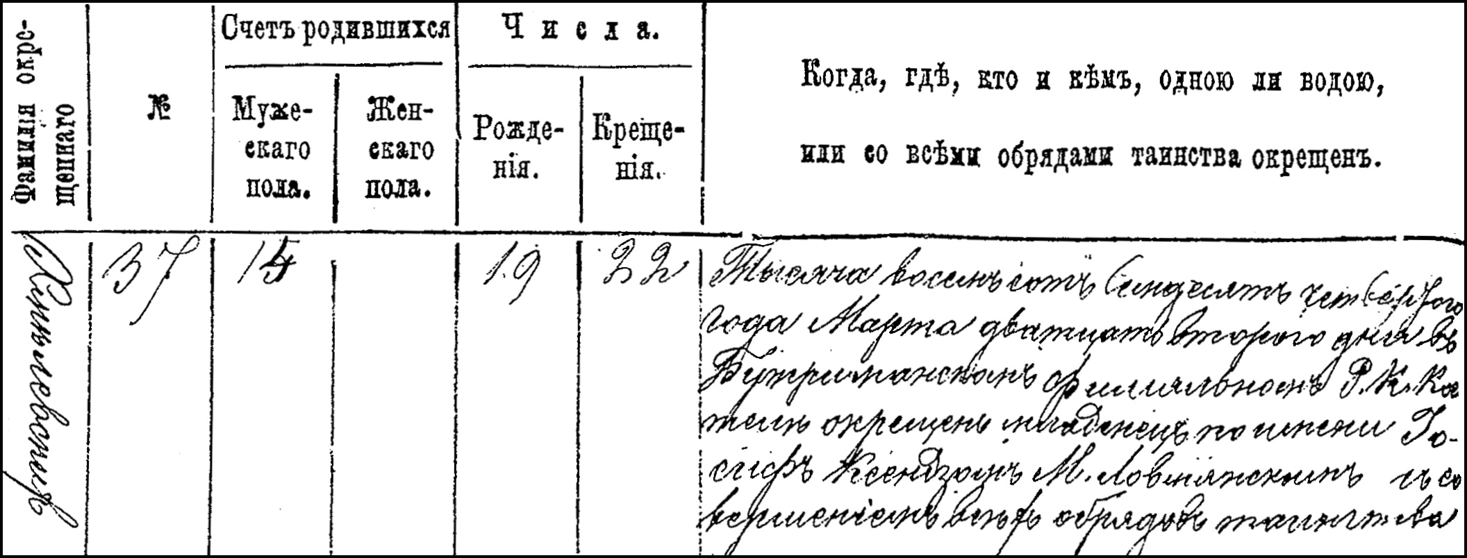The Birth and Baptismal Record of Jozef Chmielewski - 1874 Left