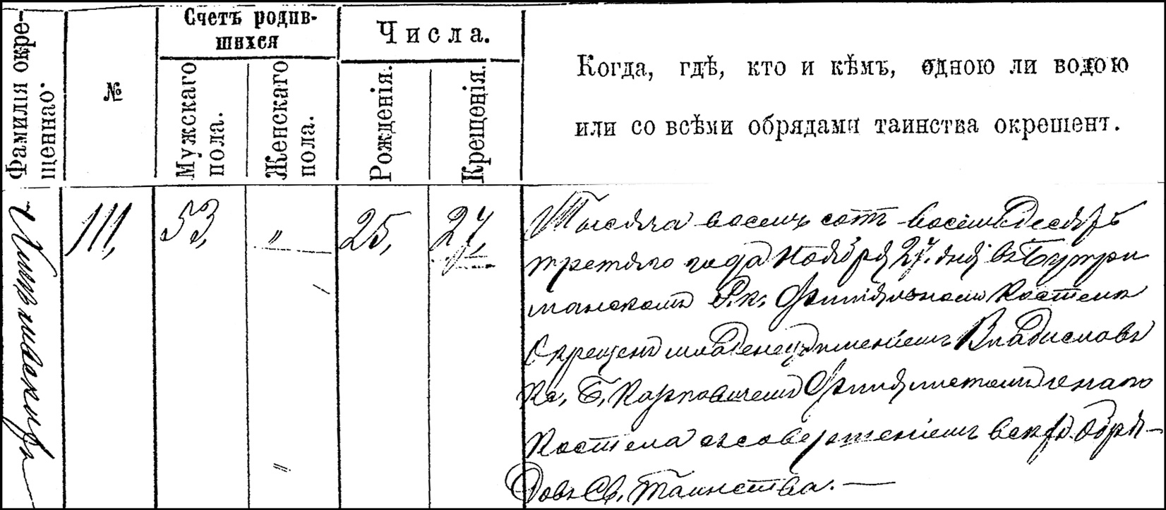 The Birth and Baptismal Record of Wladyslaw Chmielewski - 1883 - Left