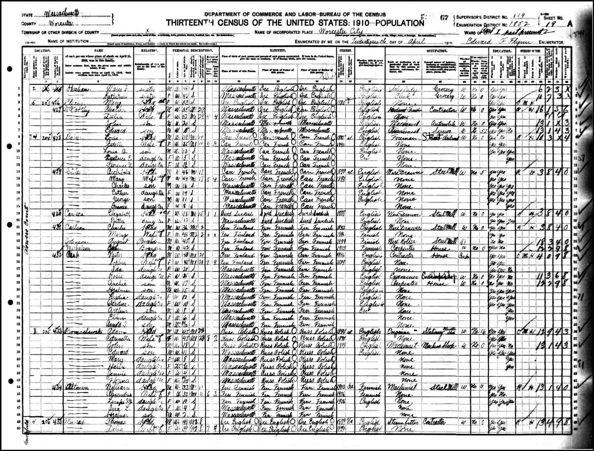 The 1910 US Federal Census Record for Adam Bonislawski