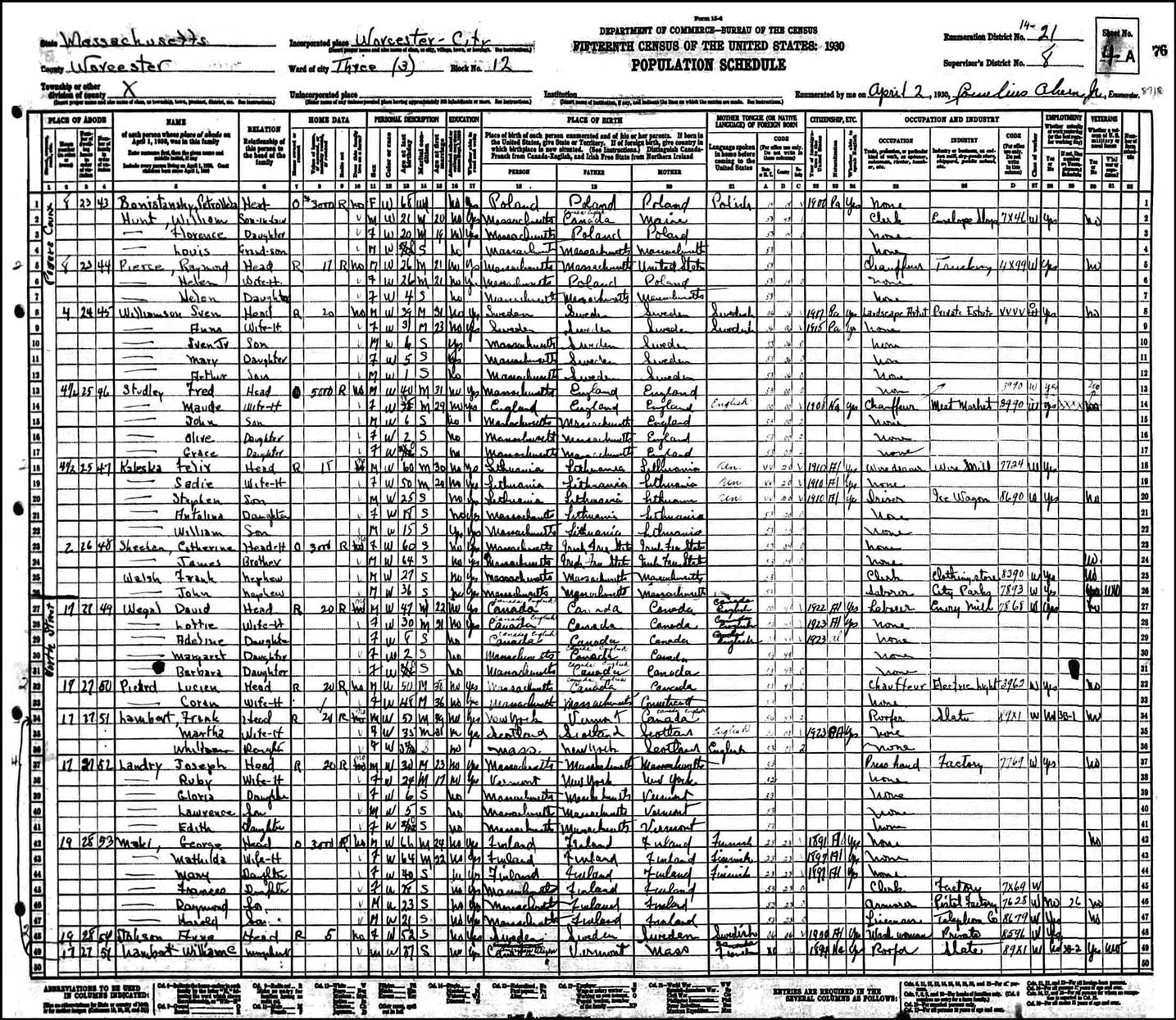 US Federal Census Record for the Family of Adam Bonislawski - 1920