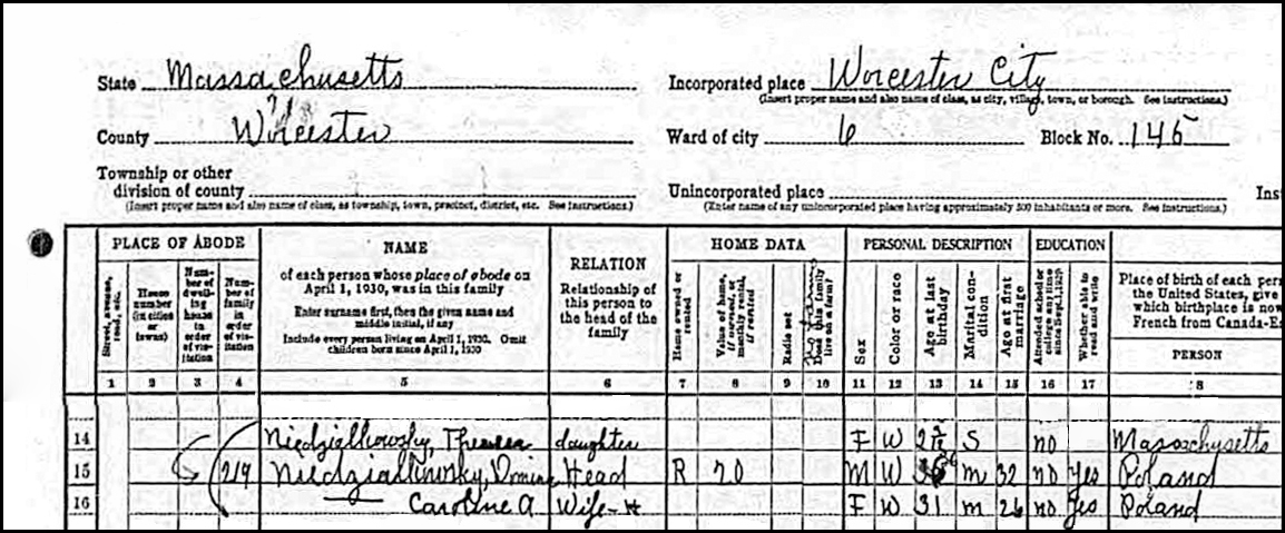 1930 US Federal Census Record for Dominic Niedzialkowsky - Left Side
