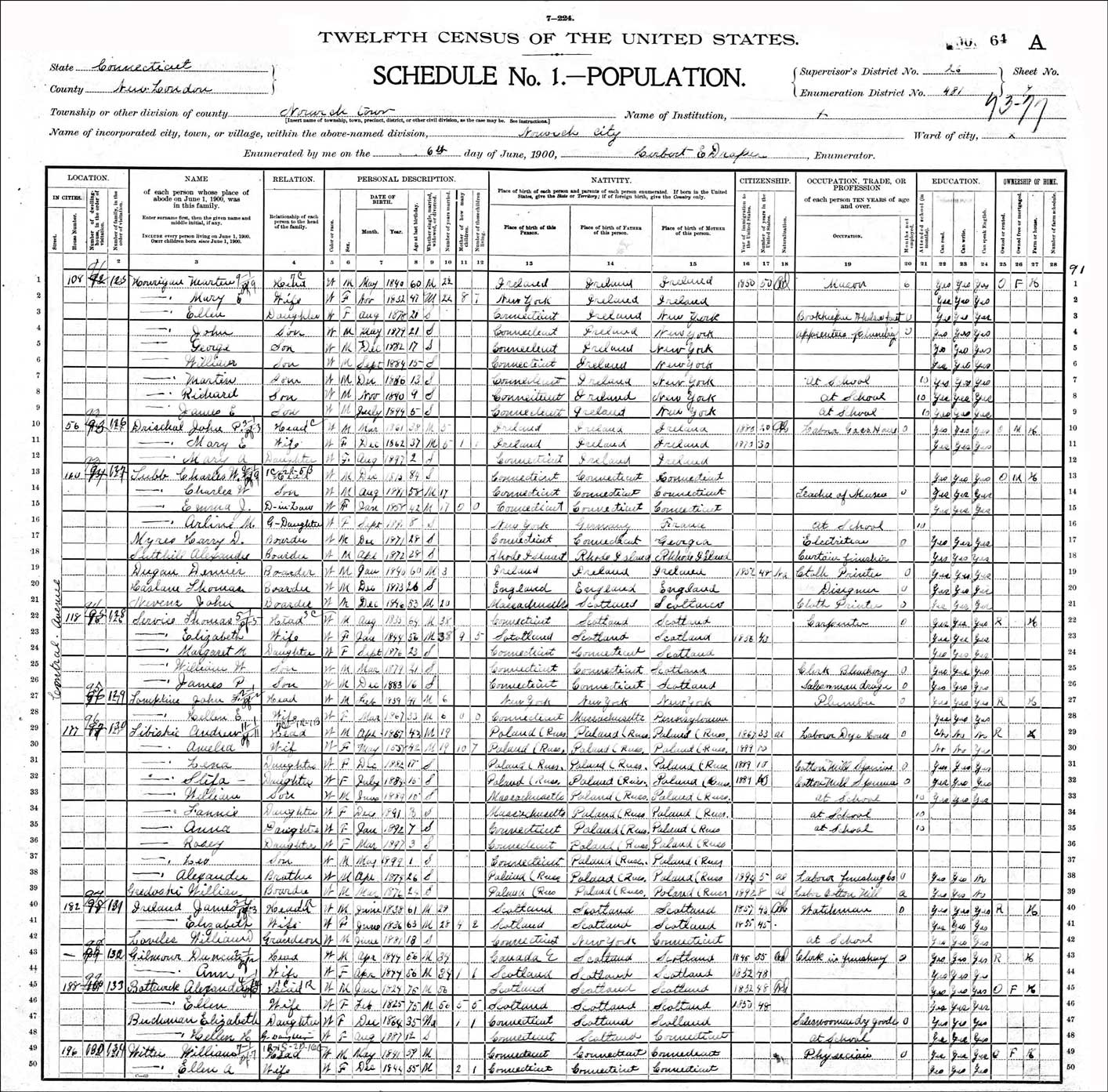 Divorce Records United States: Reconstructing The Andrzej Izbicki Family Of Norwich