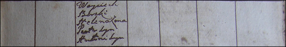 Wojciech Burski in the 1784 Gzy Parish Census