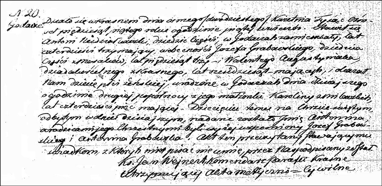 The Birth and Baptismal Record of Antonina Niedzialkowska - 1855