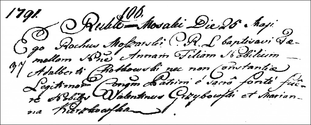 The Birth and Baptismal Record of Anna Chodkowska - 1791