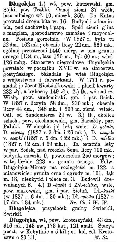 Słownik Geograficzny Entry for Długołęka
