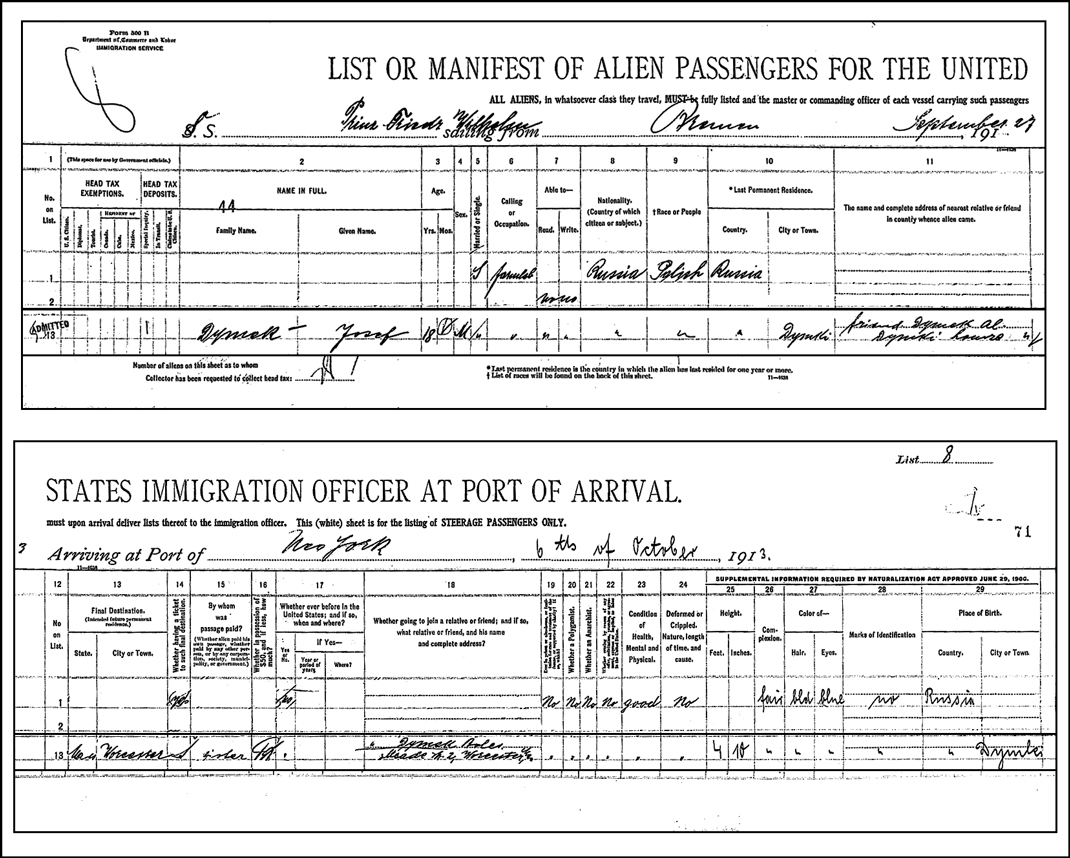 The Alien Passenger Manifest of Józef Dymek - 1913
