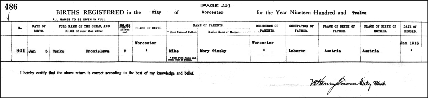The Birth Record of Bronislawa Danko - 1912