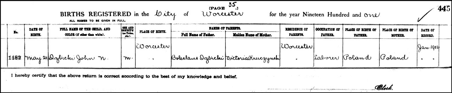 The Birth Record of John Napoleon Izbicki – 1901