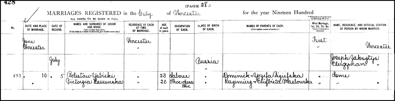 The Marriage Record of Bolesław Dominik Izbicki and Wiktoria Kruczyńska – 1900