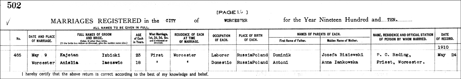 The Marriage Record of Kajetan Izbicki and Aniela Jacewicz – 1910
