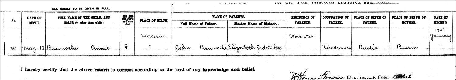 The Birth Record of Anna L. Baranauskas – 1906