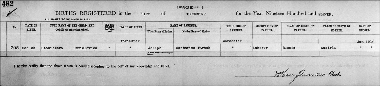 The Birth Record of Anastasia Rita Chmielewski – 1911