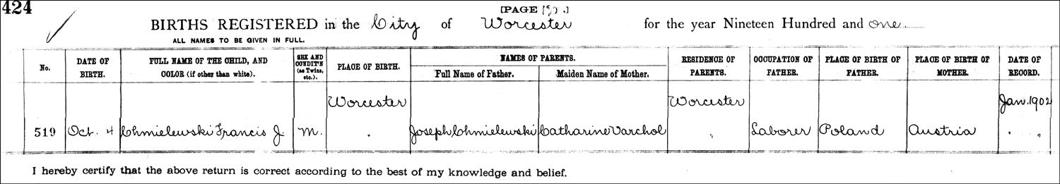 The Birth Record of Francis Chmielewski – 1901