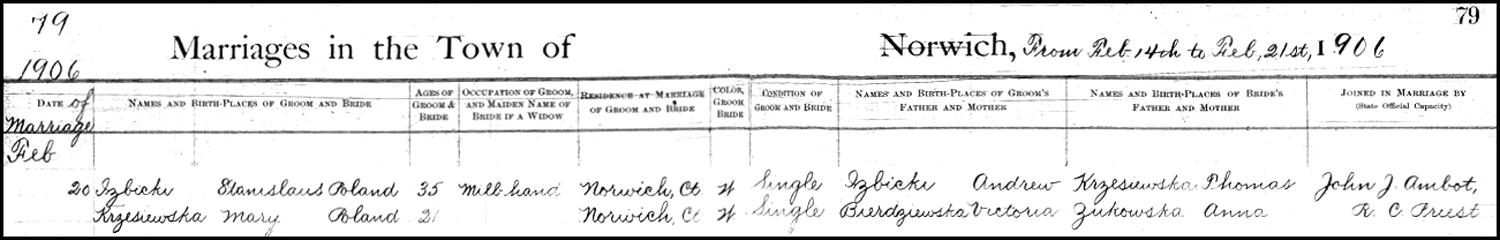 The Marriage Record of Stanisław Izbicki and Mary A. Krzesiewska – 1906