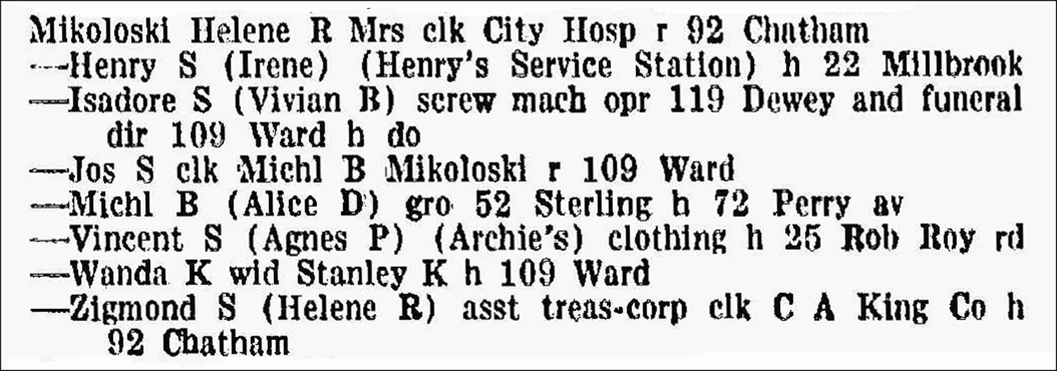 1940 Worcester City Directory Entry for the Mikoloski Family