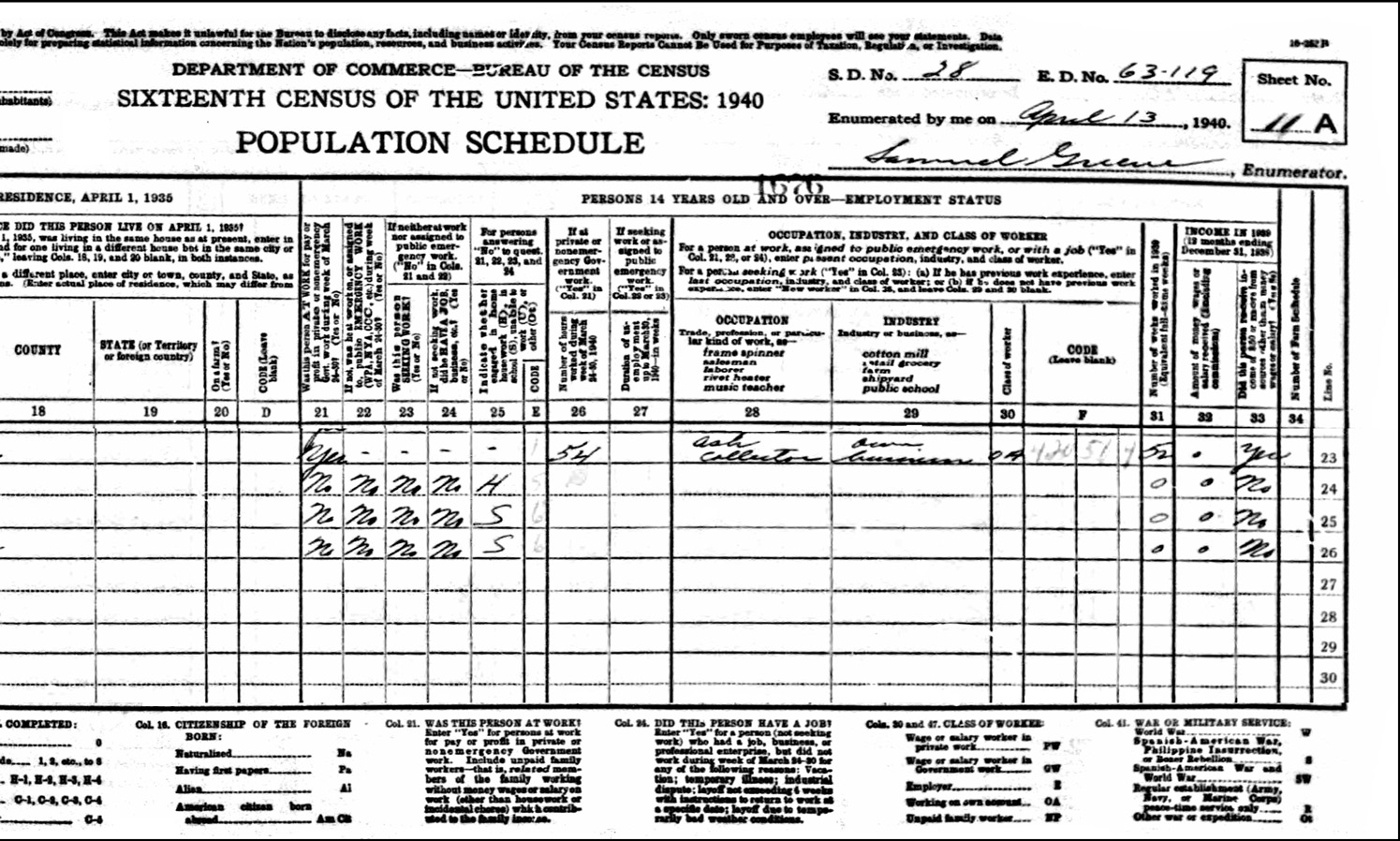 1940 US Federal Census Record for the Clark Gibson Family (Right)