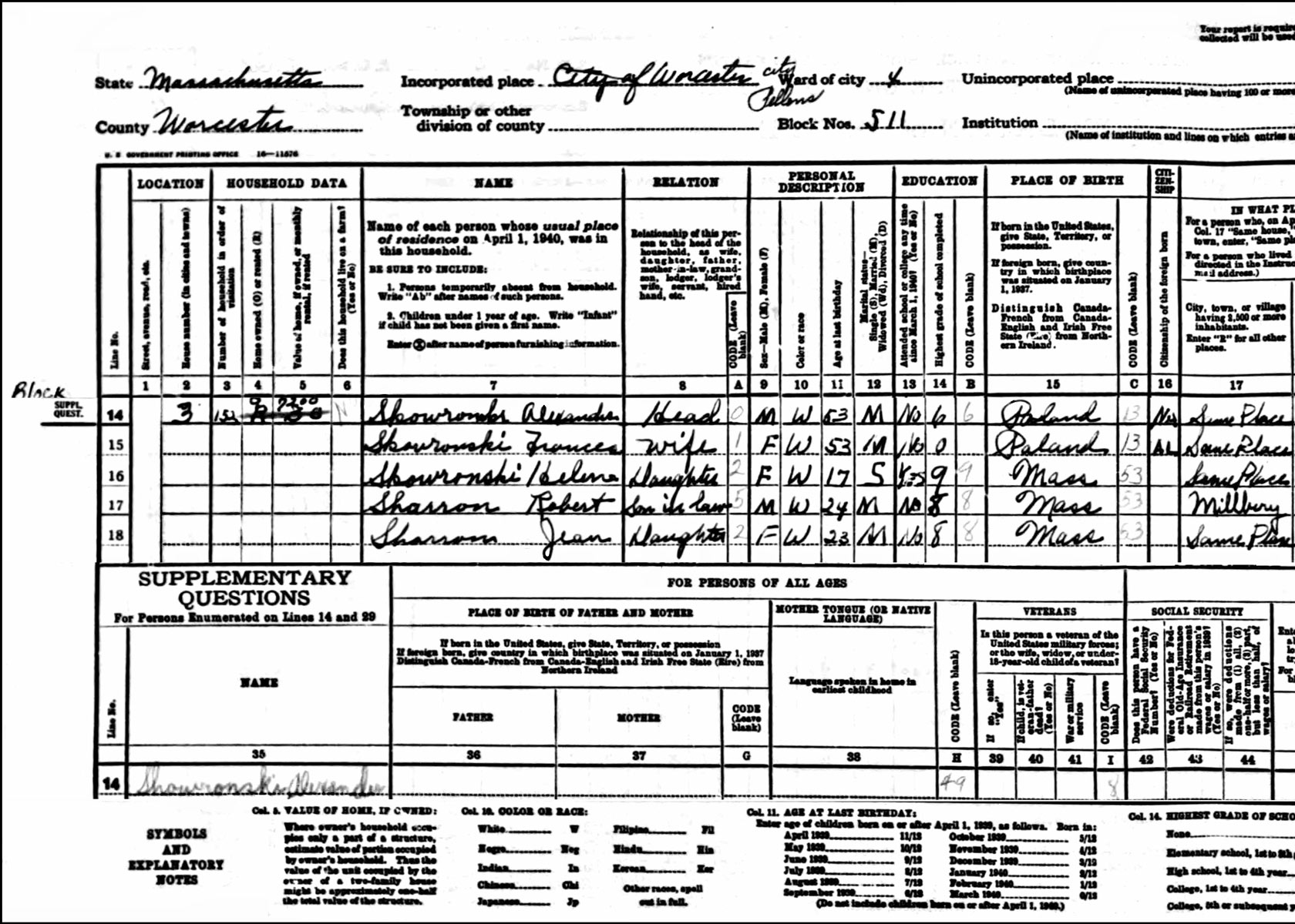 1940 US Federal Census Record for the Alexander Skowronski Family (Left)