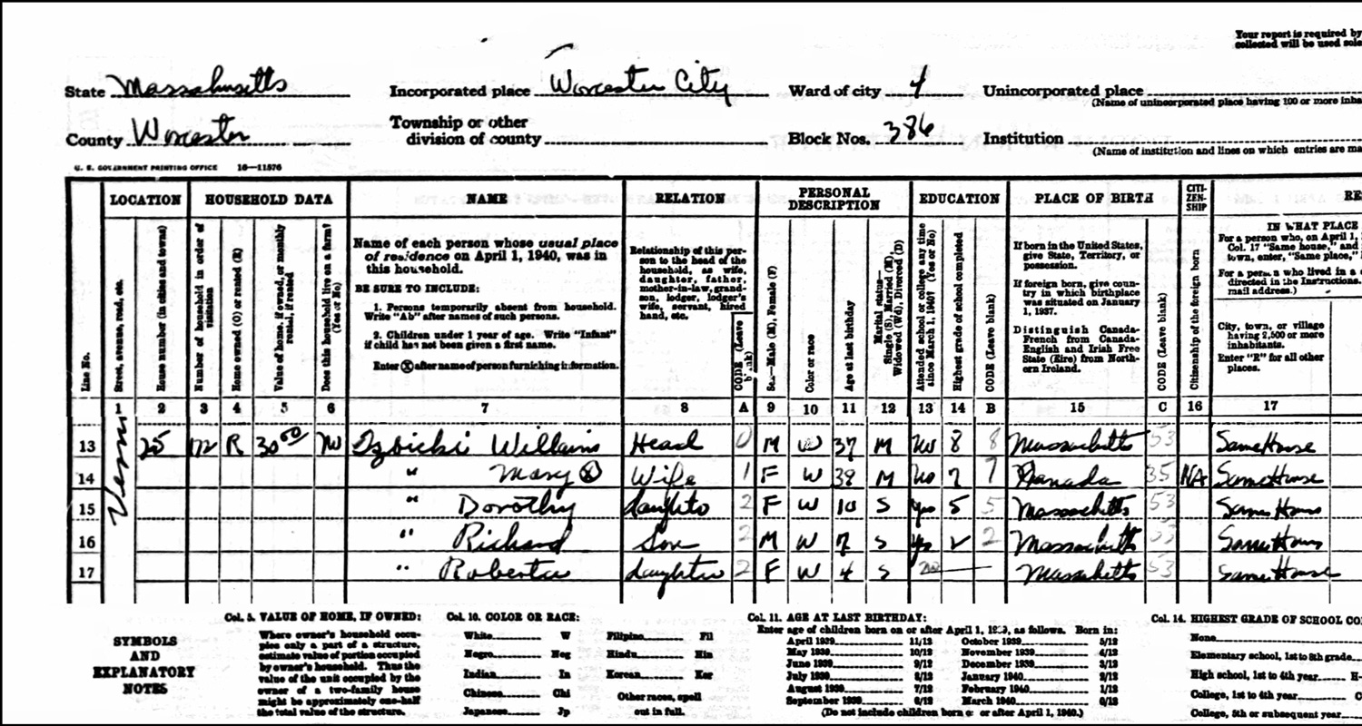 1940 US Federal Census Record for the William Izbicki Household (Left)