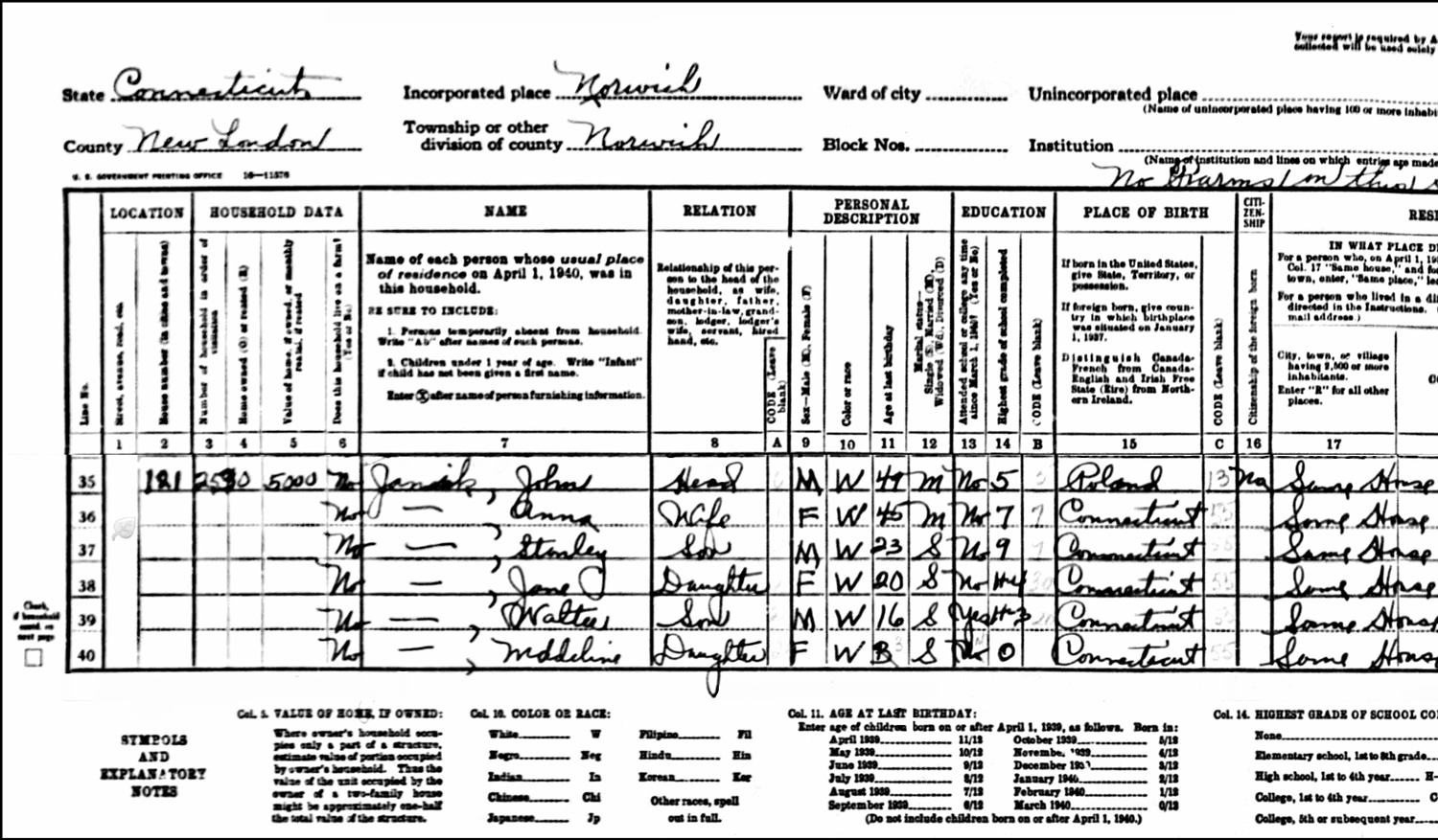 1940 US Federal Census Record for the John Janik Household (Left)