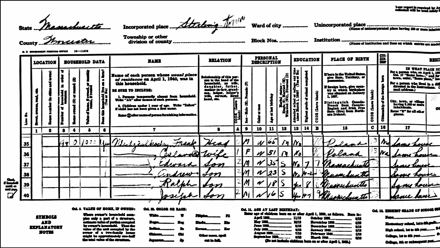 1940 US Federal Census Record for the Frank Niedzialkoski Household (Page A Left)