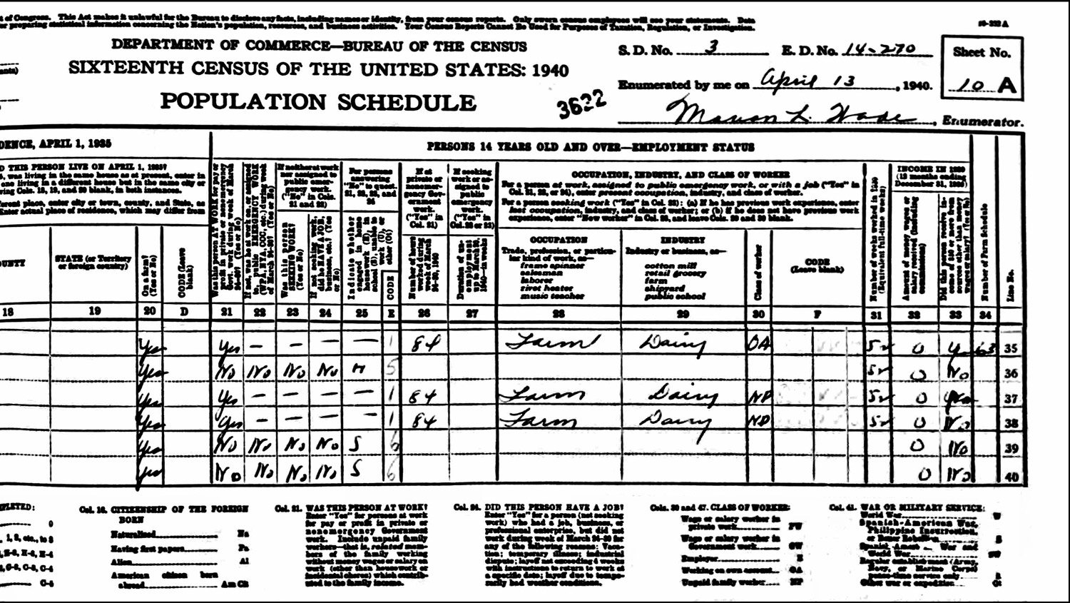 1940 US Federal Census Record for the Frank Niedzialkoski Household (Page A Right)