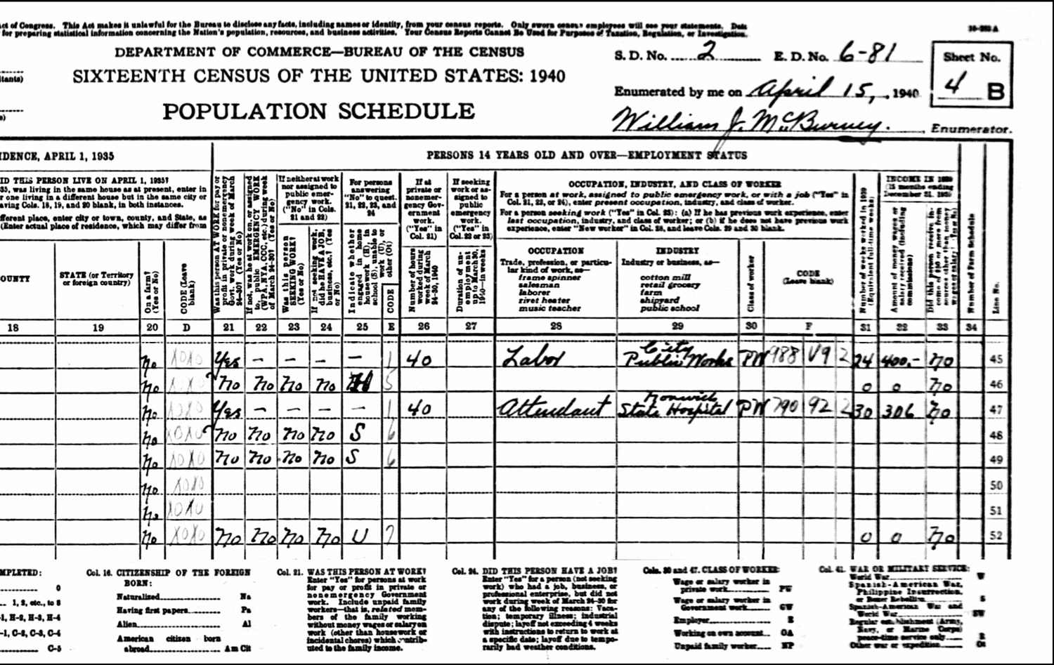 1940 US Federal Census Record for the Peter Sawicki Household (Right)