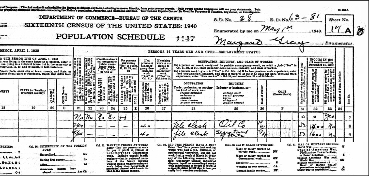 1940 US Federal Census Record for the Margaret Sullivan Household (Right)