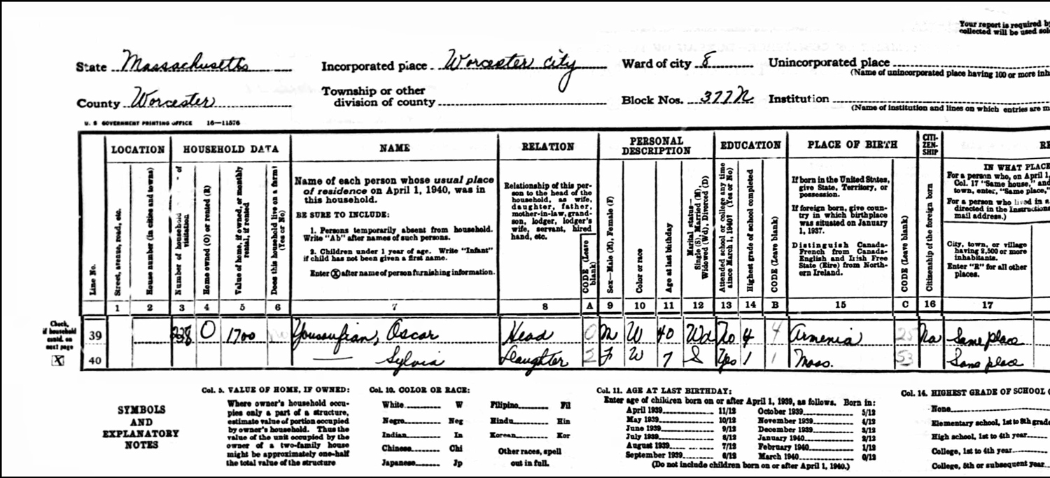 1940 US Federal Census Record for the Oscar Yousoufian Household (Page A Left)