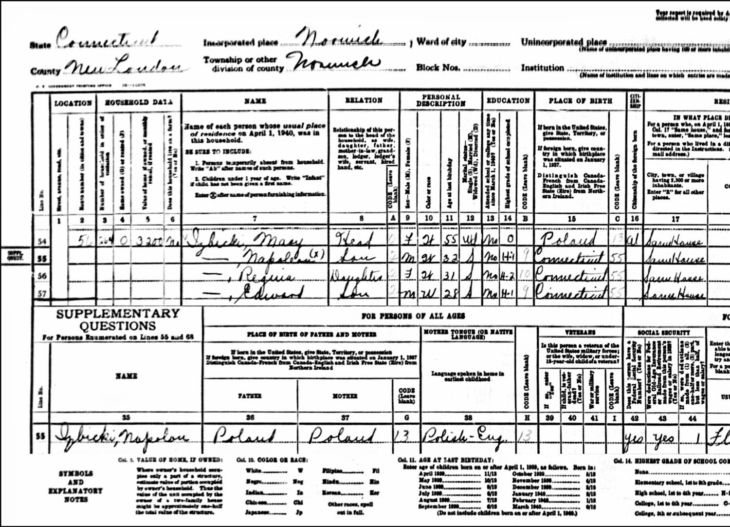 1940 US Federal Census Record for the Mary Izbicki Household (Left)