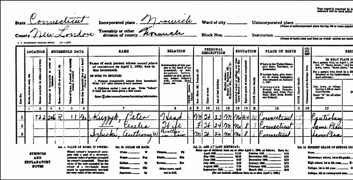 1940 US Federal Census Record for the Peter Kuzzyk Household (Left)